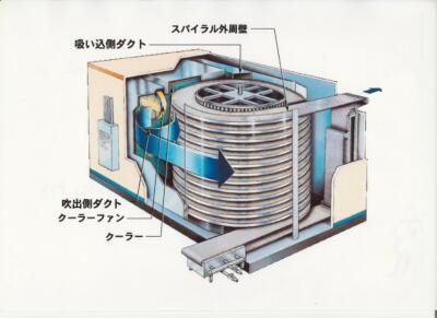 「レイサイクル」と呼ぶ独自の冷却システムにより優れた冷却効果が省エネル... フリーザーSタイ