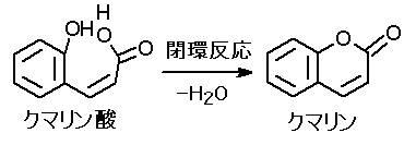 大阪 試薬販売|三津和化学薬品...