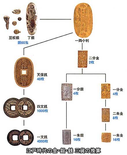 江戸時代の外食・醤油文化