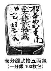 江戸時代の貨幣制度 江戸の外食文化 資料 日本食文化の醤油を知る